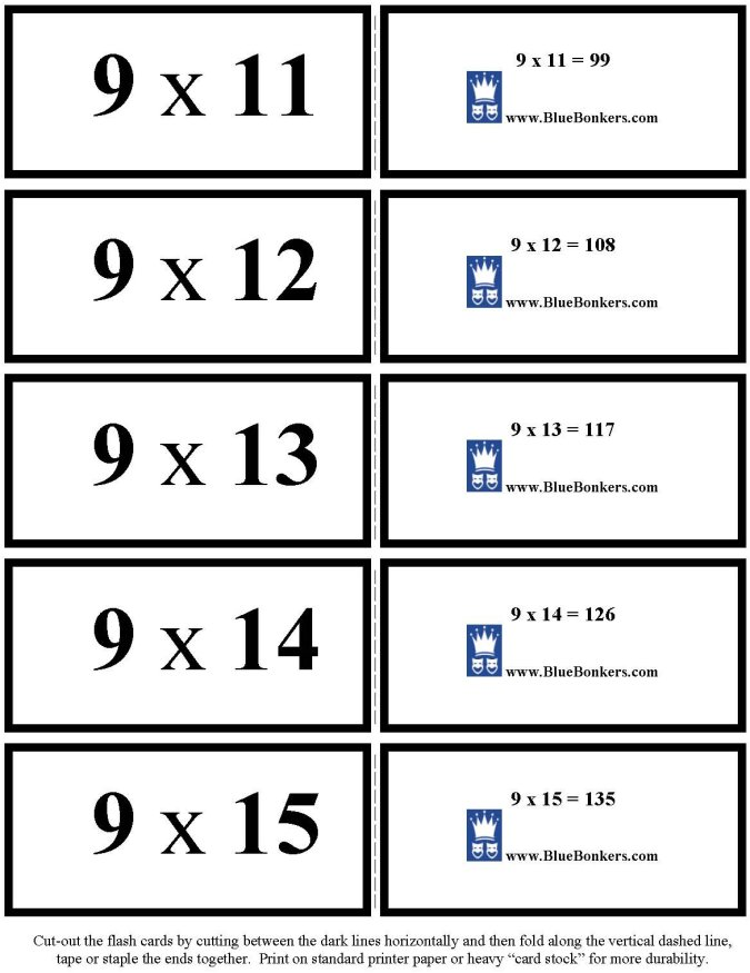 photo regarding Printable Flash Cards Multiplication named BlueBonkers - Absolutely free Printable Multiplication Flash Playing cards