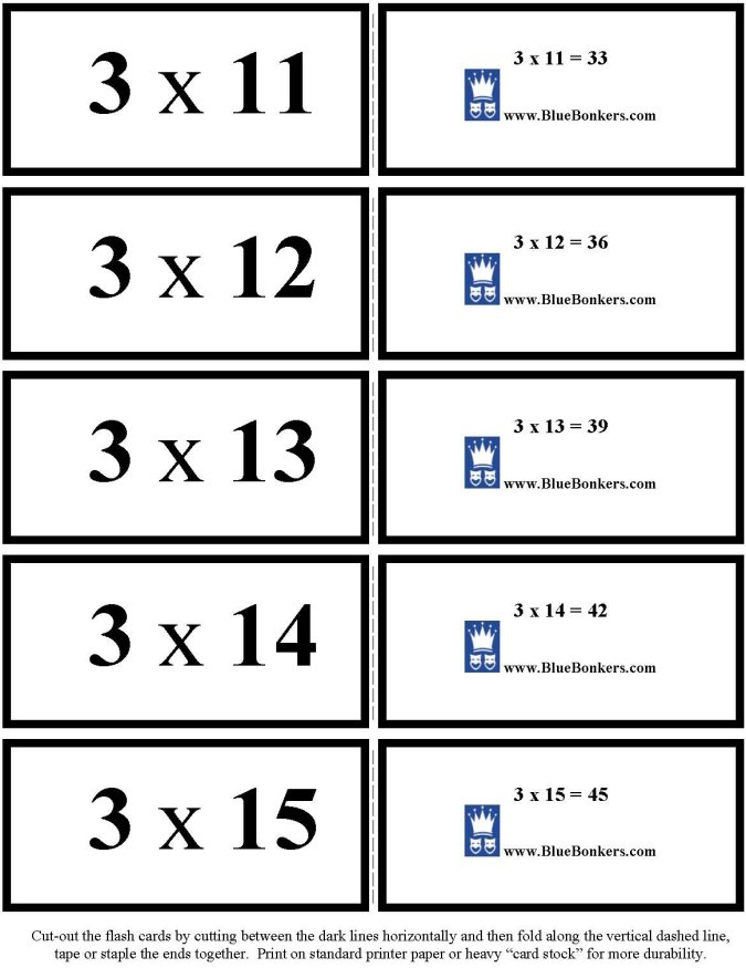 graphic about Multiplication Flash Cards Printable 1 12 known as BlueBonkers - Totally free Printable Multiplication Flash Playing cards