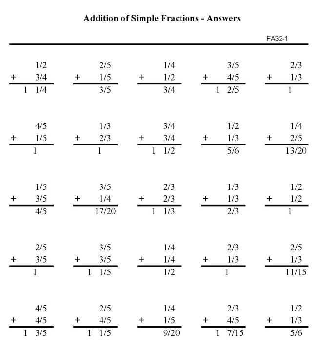 math worksheet : bluebonkers  free printable math fractions sheets adding  : Adding Fractions Worksheets With Answer Key
