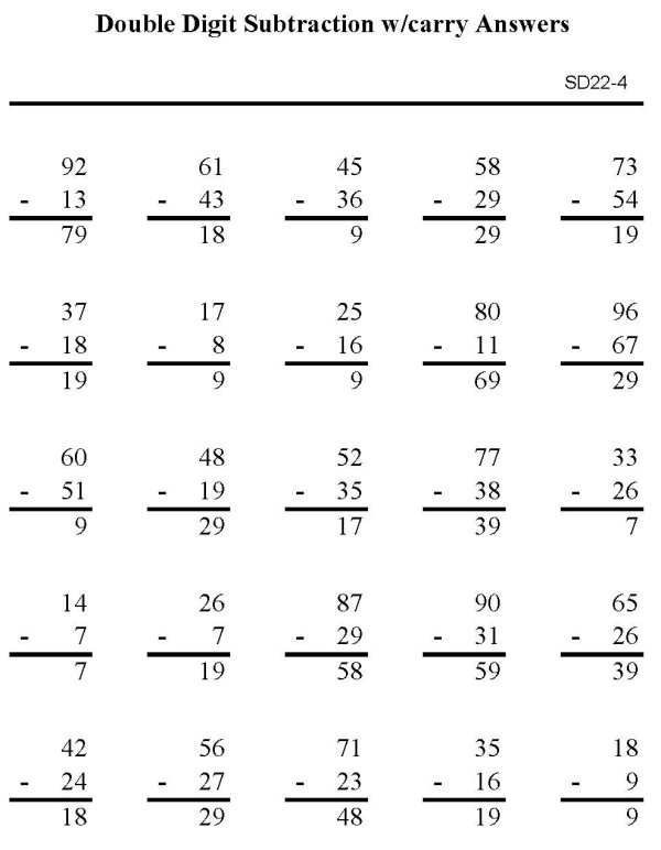 ... Math Sheets > Subtraction practice worksheets > 2 digit numbers - p4