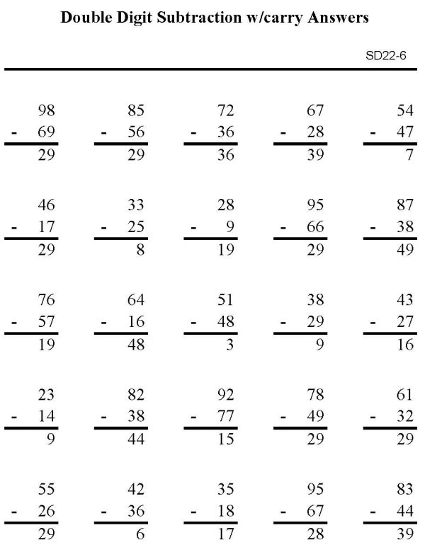 BlueBonkers - Printable Subtraction Sheet - Subtraction 2 ...