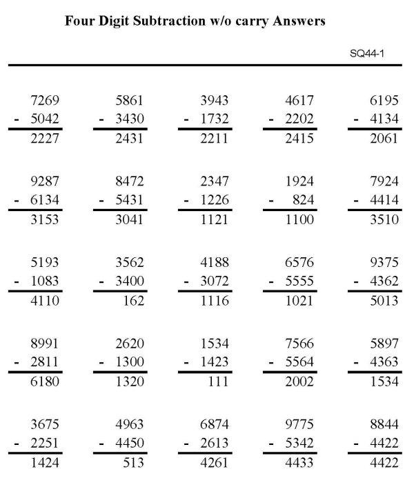 BlueBonkers - Printable Subtraction Sheet - Triple Digit ...
